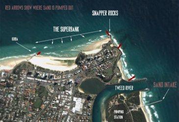 Imagem aérea do Superbank