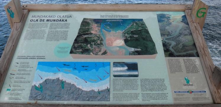 La Ola de Mundaka