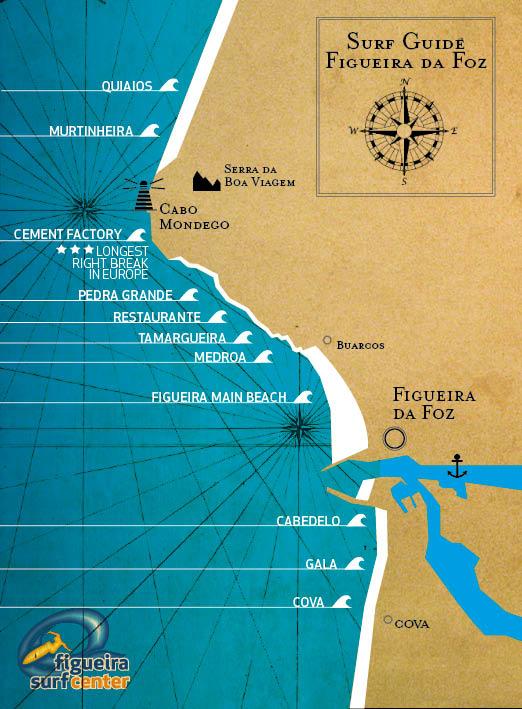 Picos de surfe em Figueira da Foz