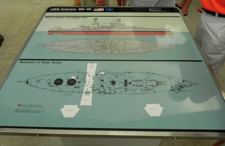 Pearl Habor - USS Arizona Memorial